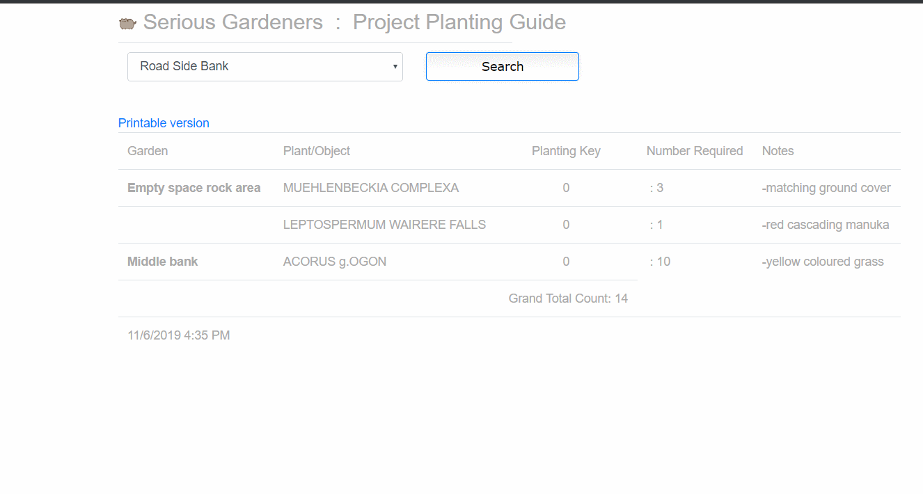 Report Project Planting Schedule